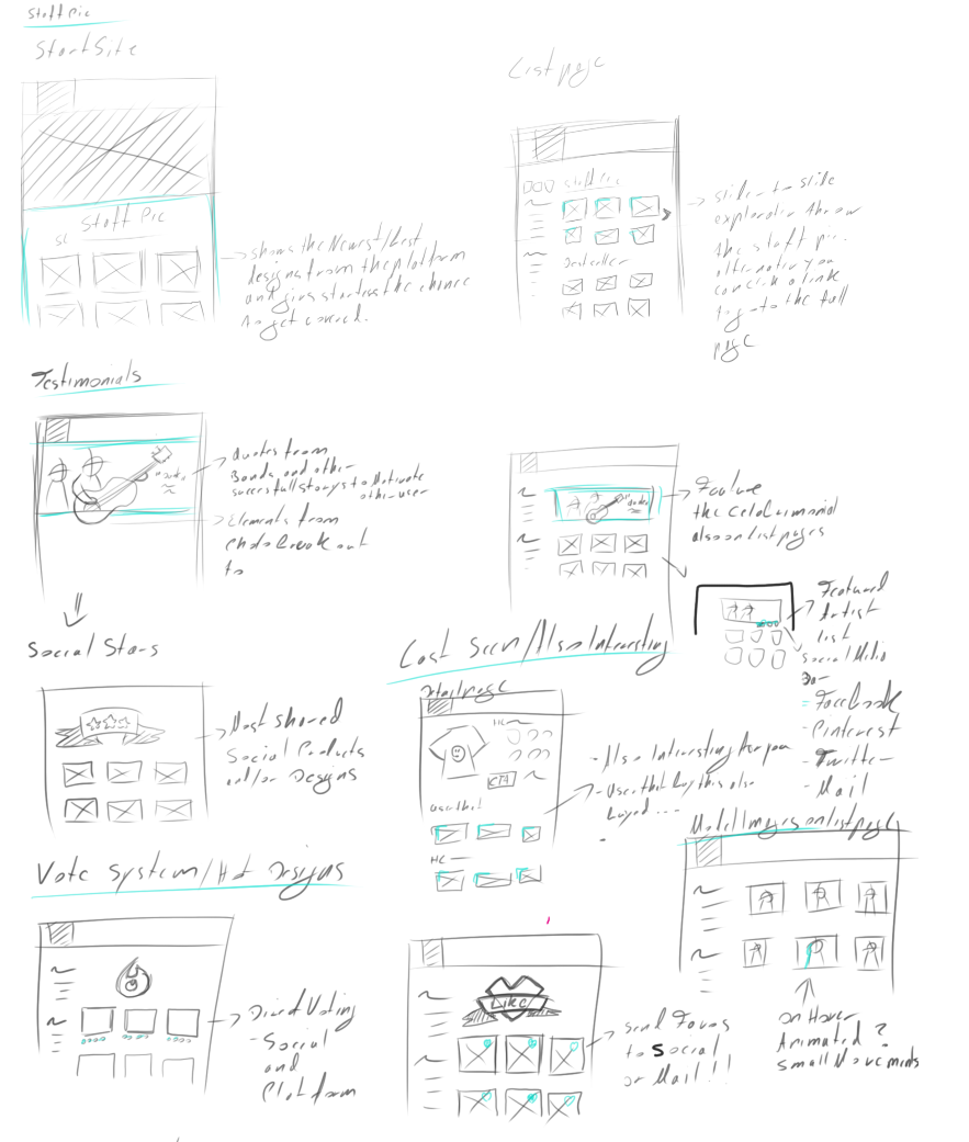 Flows Snippets Myong Jin Kwon Process Flow Diagram Ux Ui Research Ideation Wireframes Ixd Testing